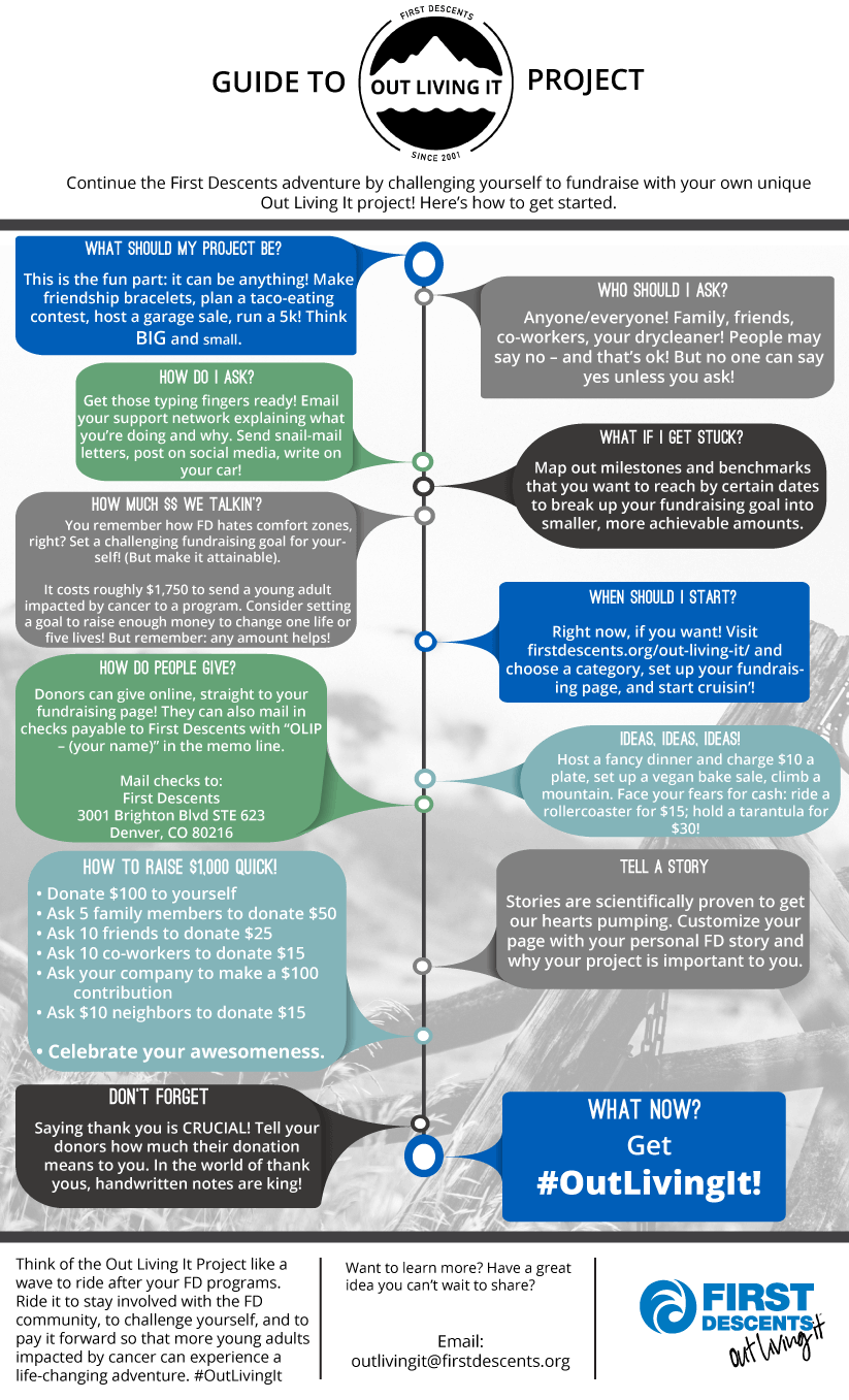 Infographic-for-fundraising-V2-FINAL
